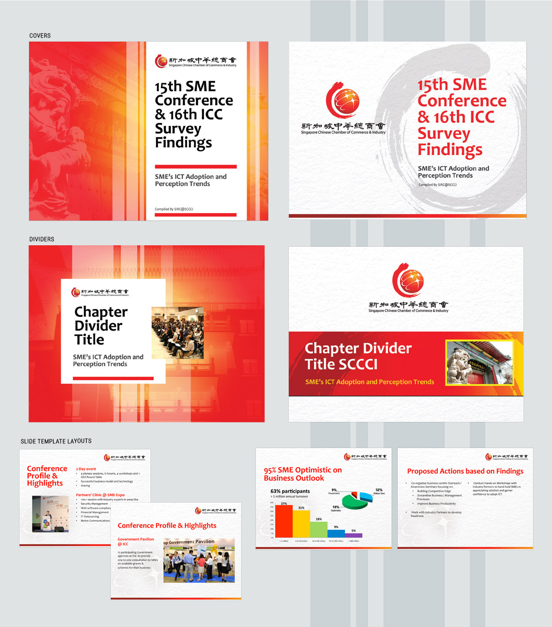 Corporate Branding, Ease Communications